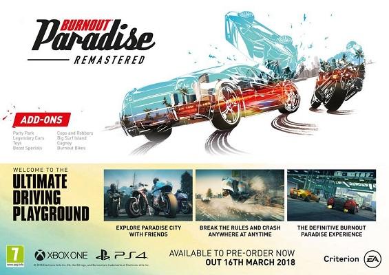 Burnout Paradise Remastered получает первые оценки в прессе!